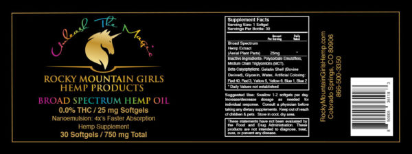 Rocky-Mountain-Girls-Hemp-CBD-Products-for-People-Pets-and-Horses--Broad-Spectrum-CBD-Softgels-25-mg_750-mg_30-Ct-Nano-emulsion-CBD-Softgels-product-labels